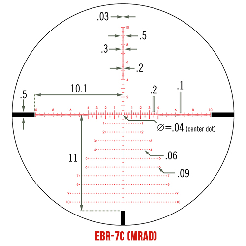 EBR-2C vs EBR-7C Reticles: Everything You Wanted to Know ...